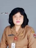 Dra. Nuning Purnamawati, M.Pd Guru Bahasa Inggris SMP N 11 Semarang