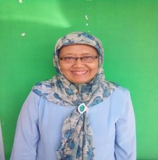 Dra. Sri Rahayu Mulyaningsih, M.Pd Guru : SMP Negeri 1 Selogiri